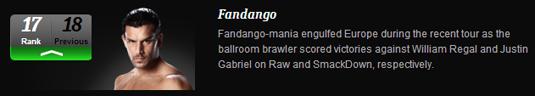WWE PR 27-04-13