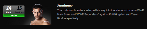 WWE Power Rankings 23-11-2013