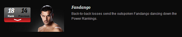 WWE Power Rankings 30-11-2013