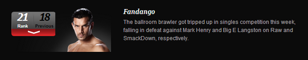 WWE Power Rankings 07-12-2013