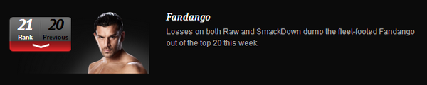 WWE Power Rankings 04-01-2014